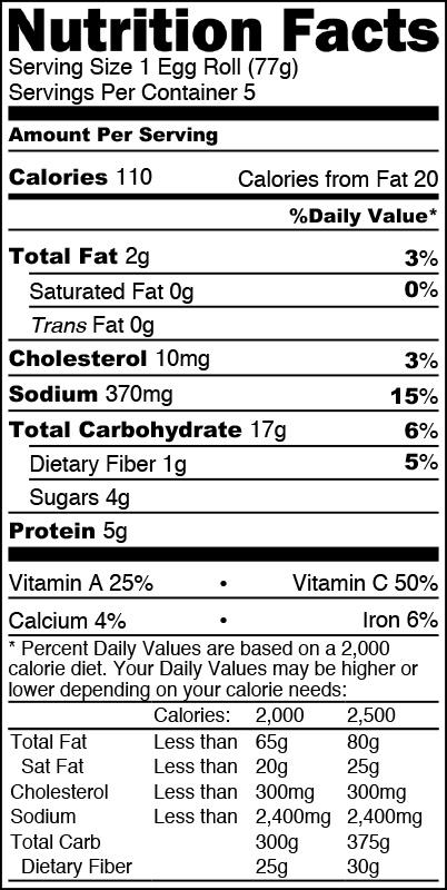 Nutrition Facts Shrimp Egg Rolls
